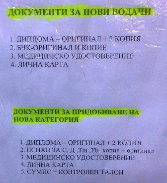 Dokumenti za izdavane na shofiorska knijka na novi vodachi