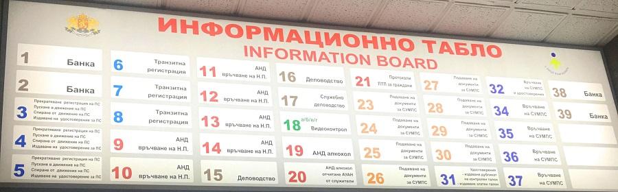 Informacionno tablo v KAT Sofia grad - sgrada 2 - chervena strelka - nomera na gisheta i administrativni uslugi