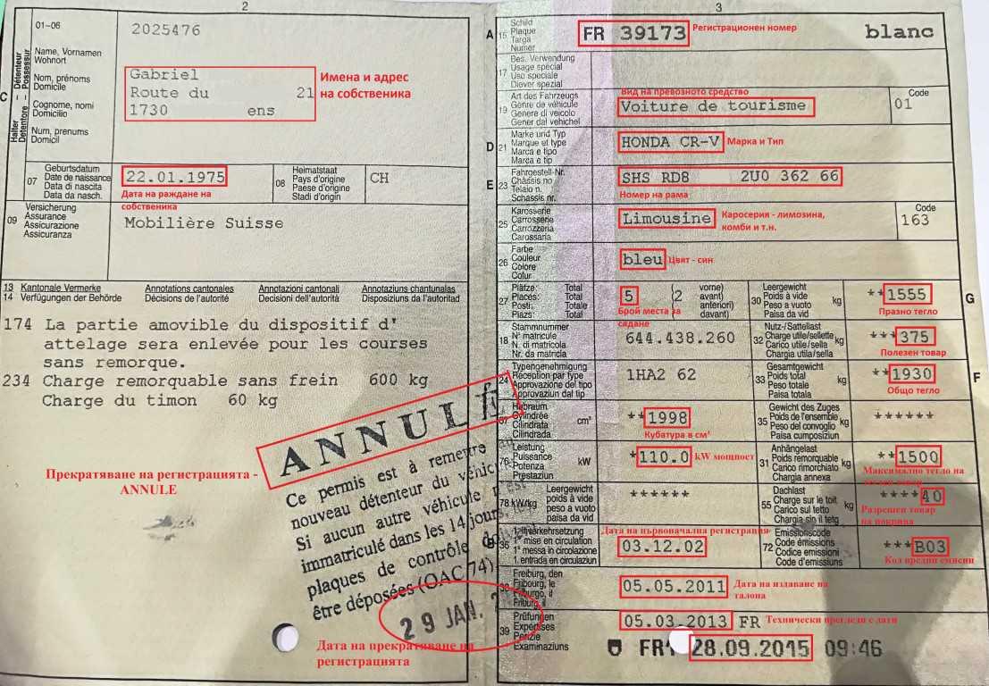 Вътрешна страница на швейцарски талон на автомобил с означения и информация